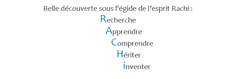 Egide de l'Institut Universitaire Rachi - Recherche - Apprendre- Comprendre - Hériter-  Inventer Présentation de Institut Universitaire Rachi